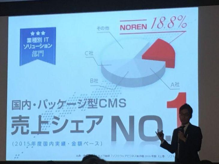 noren no1