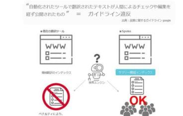 WEBサイト多言語化ツール-spoke-spam